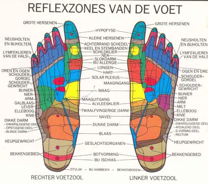 Heerlijk ontspannen met een massage van de voeten