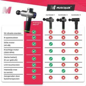 De Muscqler massage gun vergeleken met andere massage pistolen