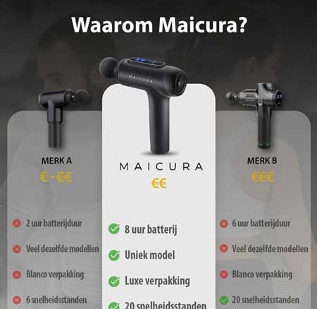 Waarom kiezen voor Maicura?